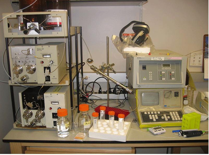 THC TEST | High Performance Liquid Chromatography | Cannalytics Supply